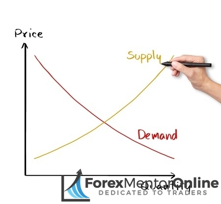 The Official Supply And Demand Trading Guide