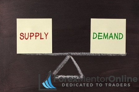 How To Trade Supply And Demand With Price Action