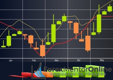 Using The Moving Average As A Contrarian Signal