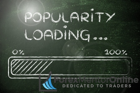 What Makes Supply And Demand Trading So Popular ?
