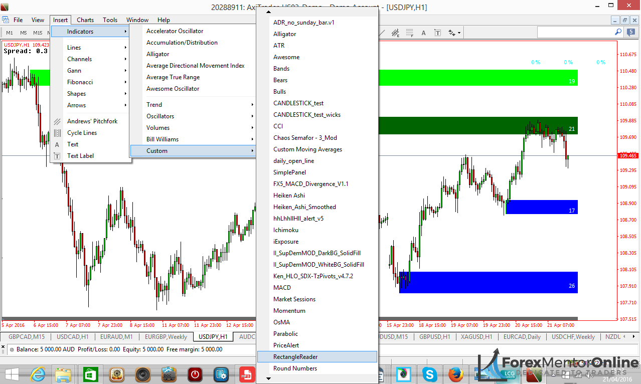 A Simple Supply And Demand Indicator You Can Use On MT4 - Forex