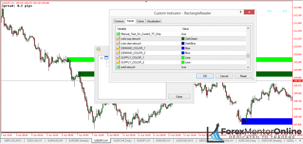 image of supply and demand indicator settings