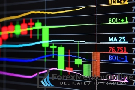 The 3 Best Order Flow Indicators For Forex Traders