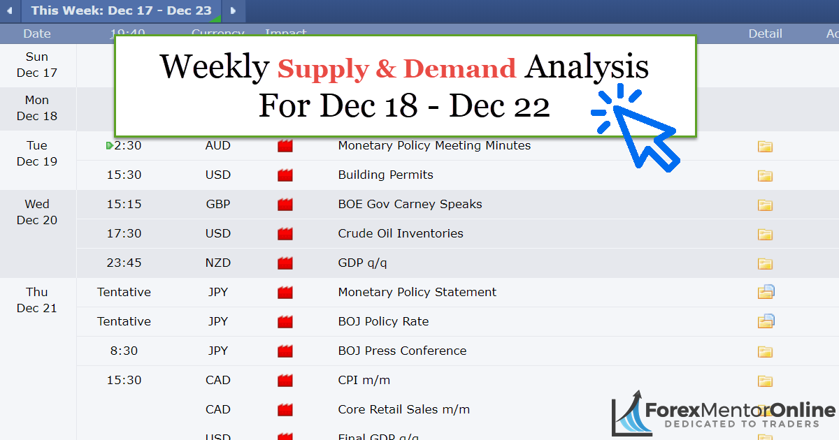Weekly Supply & Demand Analysis For Dec 18 – Dec 22