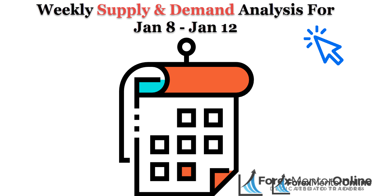 Weekly Supply & Demand Analysis For Jan 8 – Jan 12